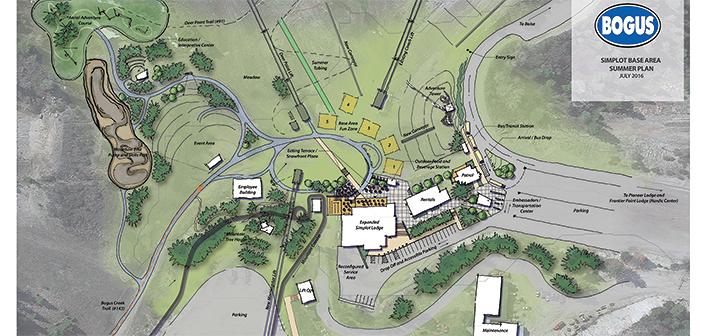 Bogus Basin master plan
